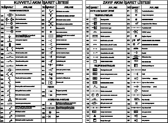 Electric symbol list